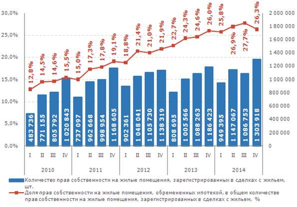 Рейтинг 600 крупнейших ... - raexpert.ru